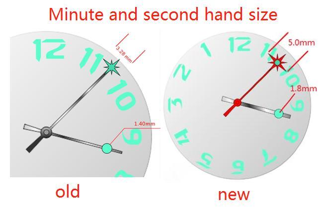 Kaal Watch Minute and Second Hand Update